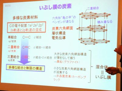 講演会のスライド画像「いぶし膜の炭素」